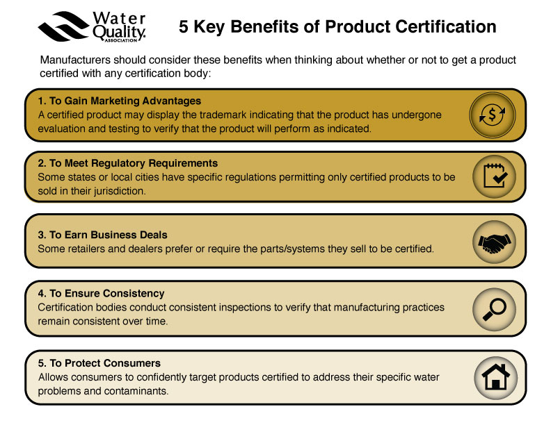 Product Certification Resources