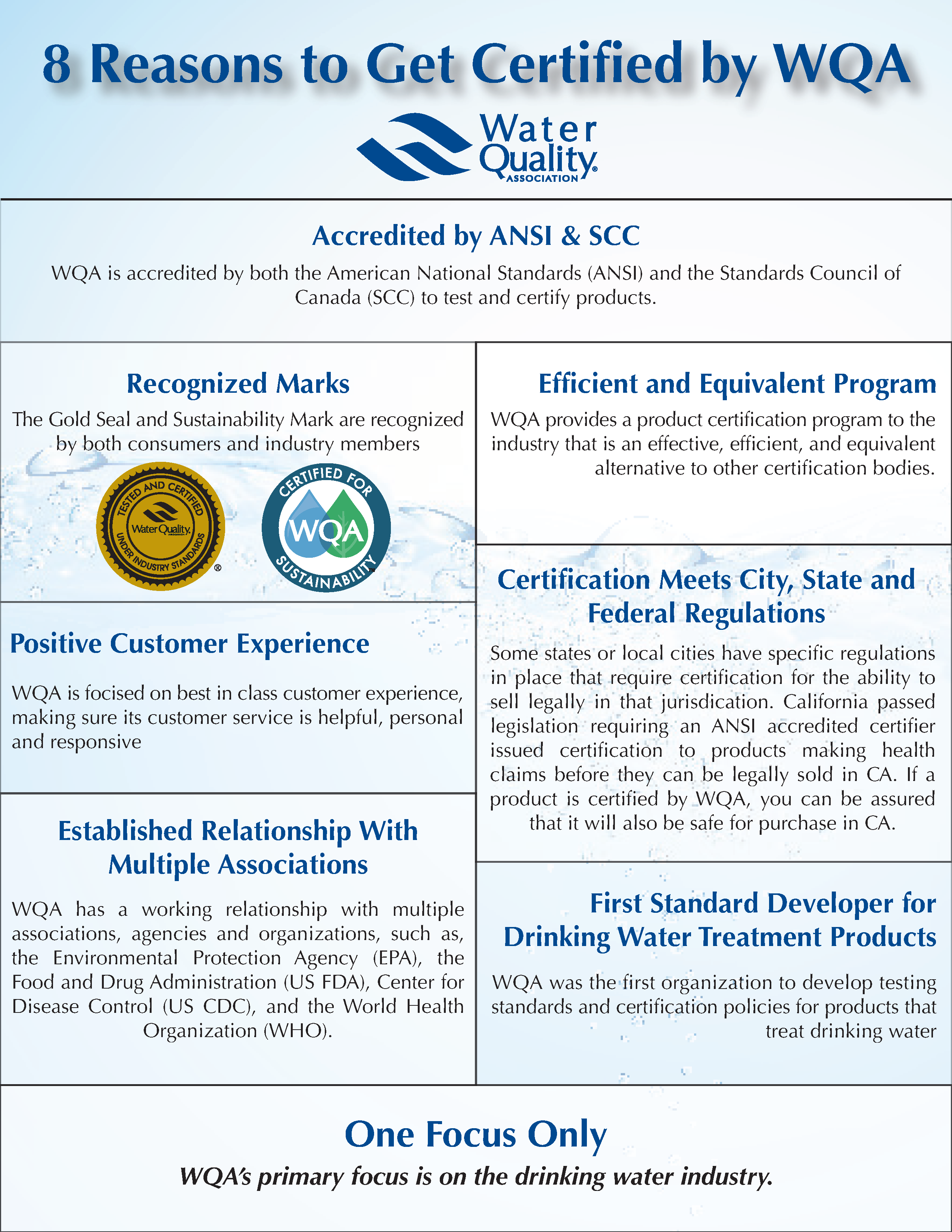 Clearing the Air (or Water) About Product Certification Bodies